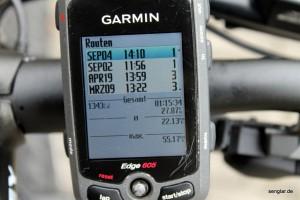 Die Daten im Blick: Fahrtzeit, Streckenlänge, Durchschnittsgeschwndigkeit und Vmax